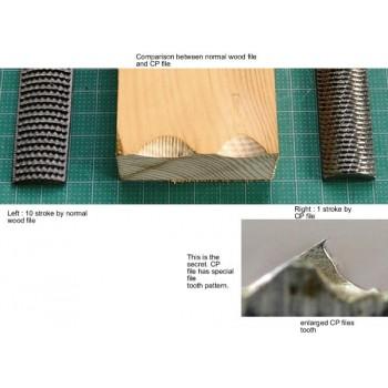 Ημιστρόγγυλη ράσπα Iwasaki CP Hosco TL-CP-HR200 mm.