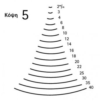 σκαρπέλο KIRSCHEN 3105 κοίλη κοψη 8mm