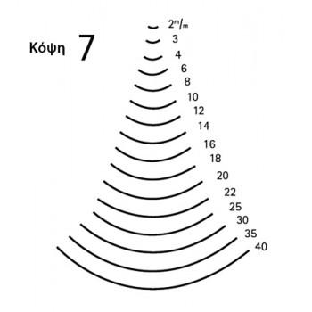 σκαρπέλο KIRSCHEN 3107 κοίλη κόψη 8mm